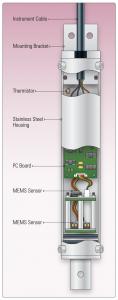 Cấu tạo cảm biến đo nghiêng hai trục model 6160A-2 Geokon