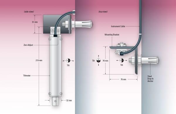 Lắp đặt cảm biến đo nghiêng MEMS model 6160